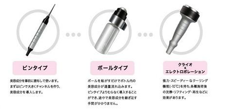 エレクトロポーション&クライオ <電気穿孔導入+冷却>